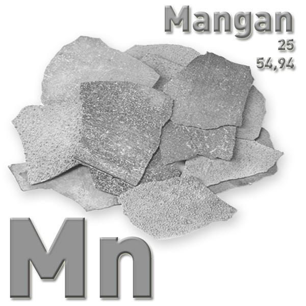 Mangan-Schuppen